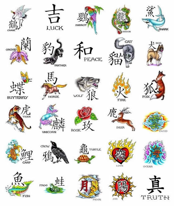 chinese tattoos symbols. Asian symbols are strewn